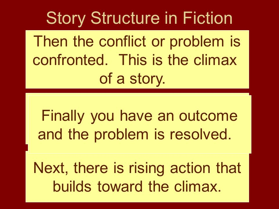 Story Structure in Fiction