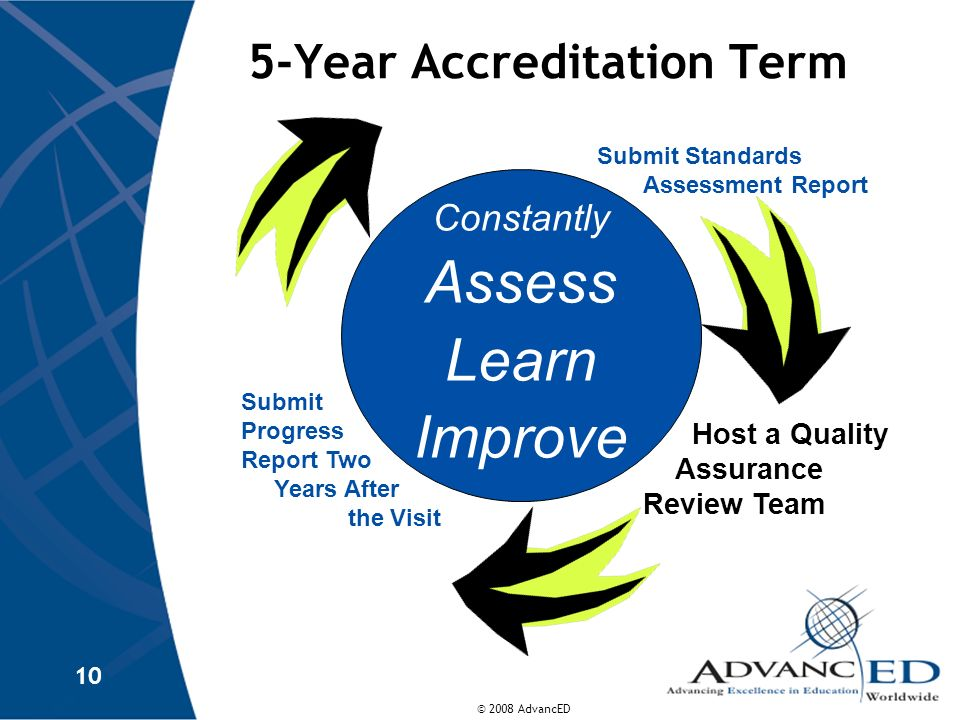 5-Year Accreditation Term