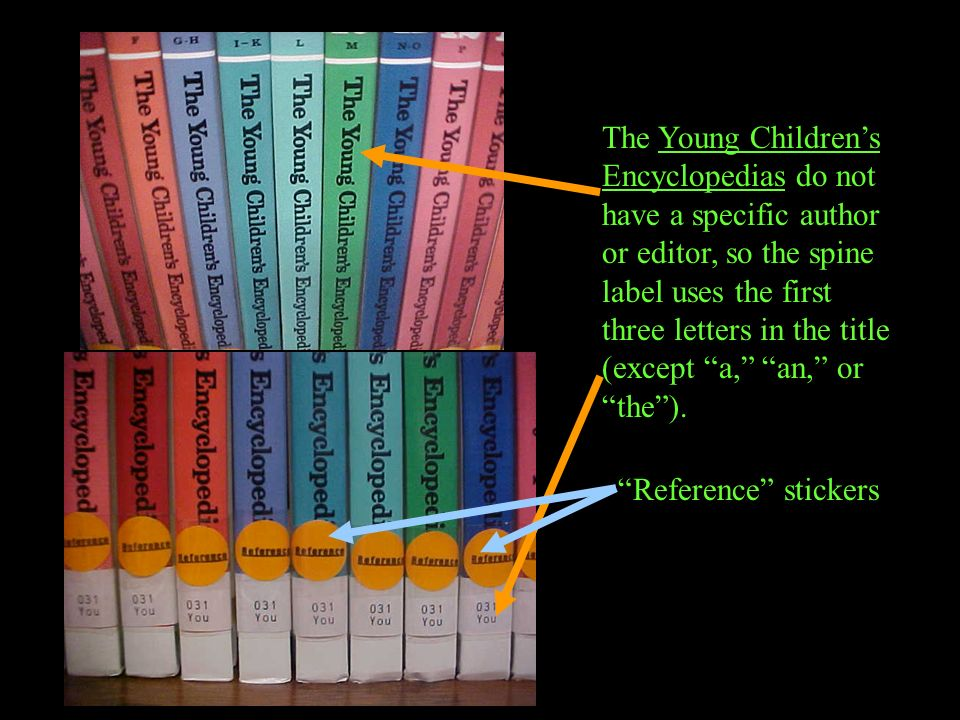 The Young Children's Encyclopedias do not have a specific author or editor, so the spine label uses the first three letters in the title (except a, an, or the ).