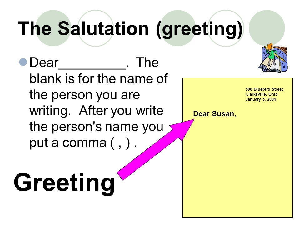 Writing friendly letters ppt video online download the salutation greeting ccuart Choice Image