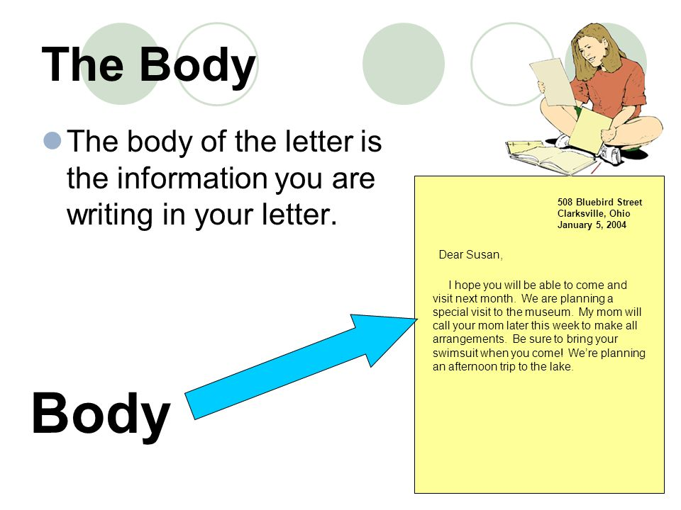 The BodyThe body of the letter is the information you are writing in your letter. 508 Bluebird Street.