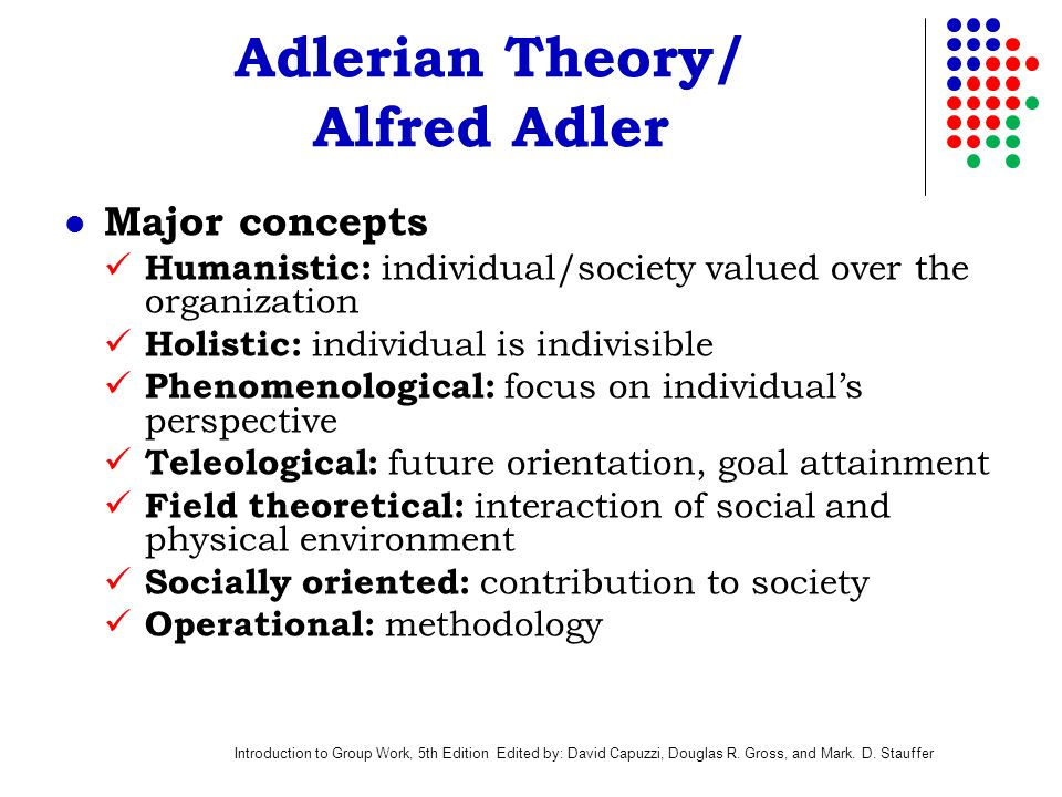 individual psychology theory of adler Individual psychology definition at dictionarycom, a free online dictionary with pronunciation, synonyms and translation look it up now.