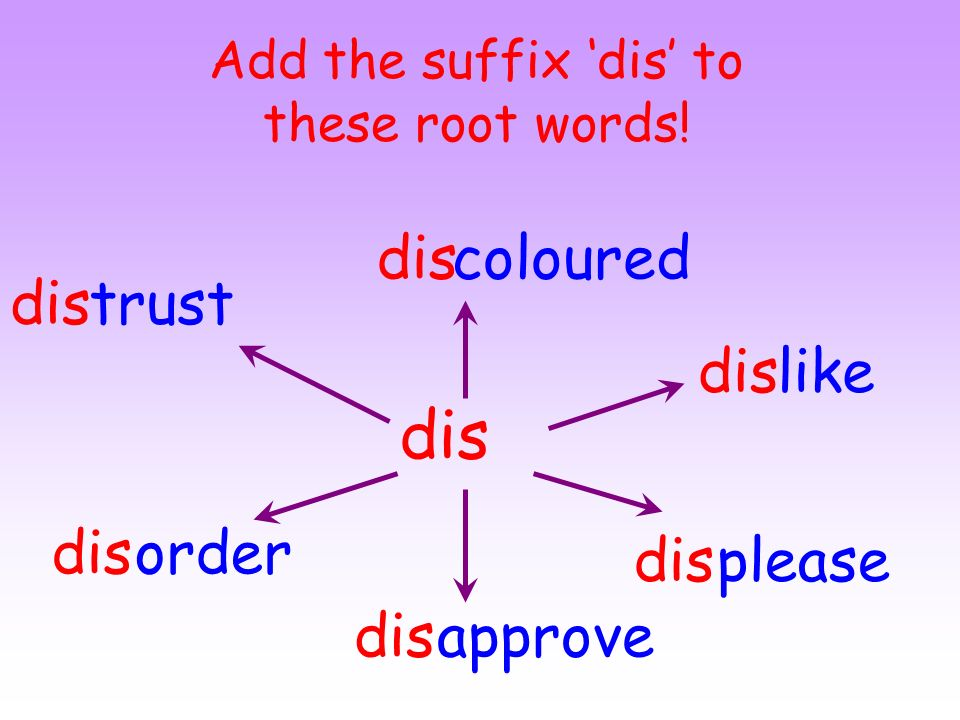 Add the suffix 'dis' to these root words!