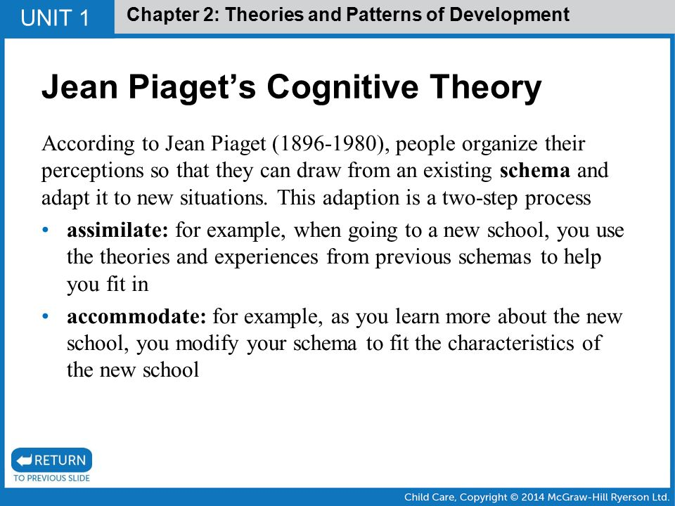 Mental images concepts and schemas essay help