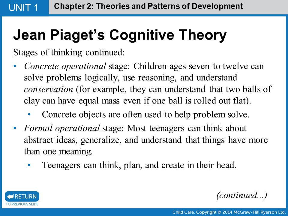 theories in cognitive development A description and evaluation of cognitive developmental theories unit 1: by nazar mahmood (group b) according to schacter (2009) cognitive development is the changing process of thought, learning and perception as a child develops from infancy to adulthood.