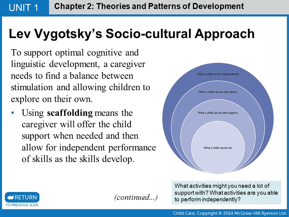sociocultural theory examples