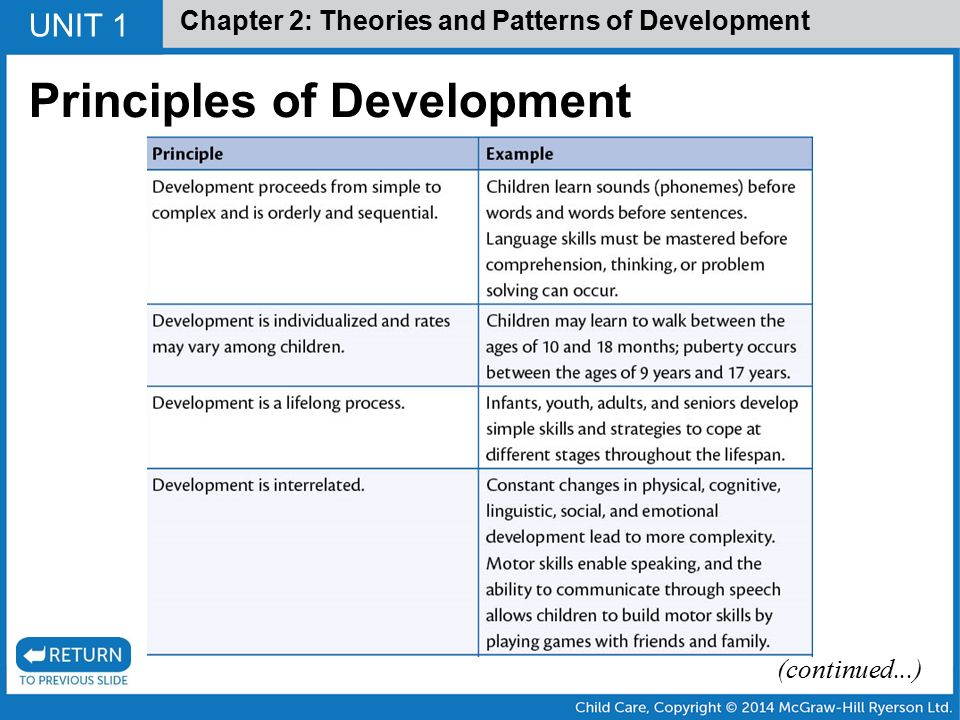 theories of growth and development pdf