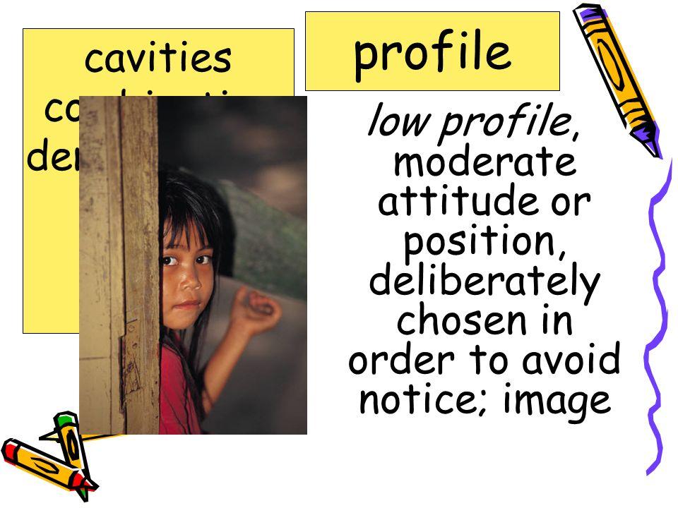 profile cavities combination demonstrates episode