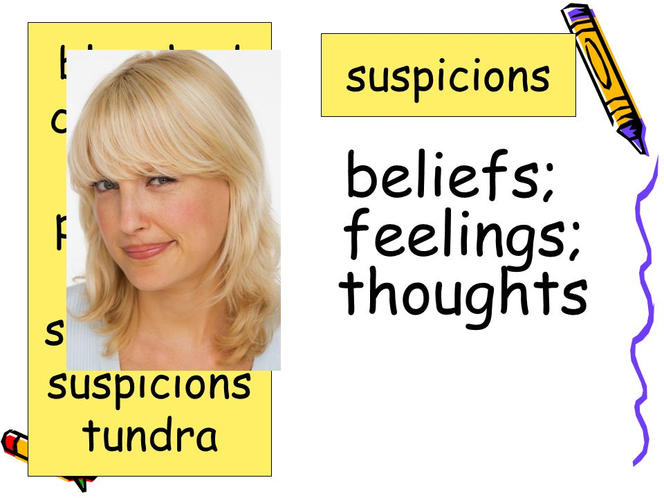 beliefs; feelings; thoughts