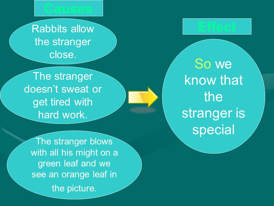 So we know that the stranger is special