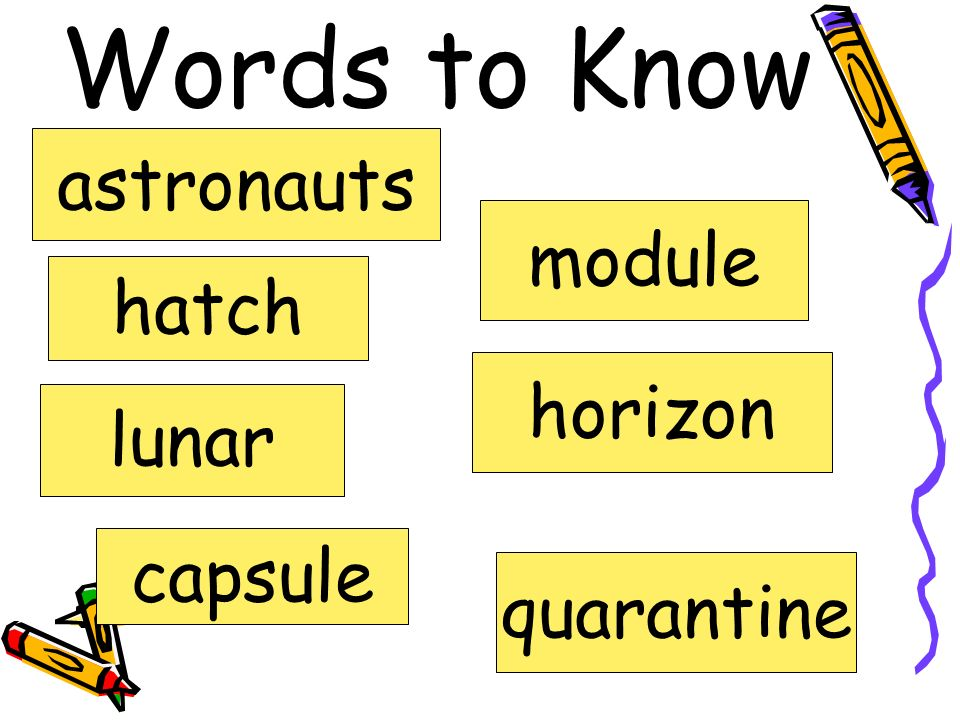 Words to Know astronauts module hatch horizon lunar capsule quarantine