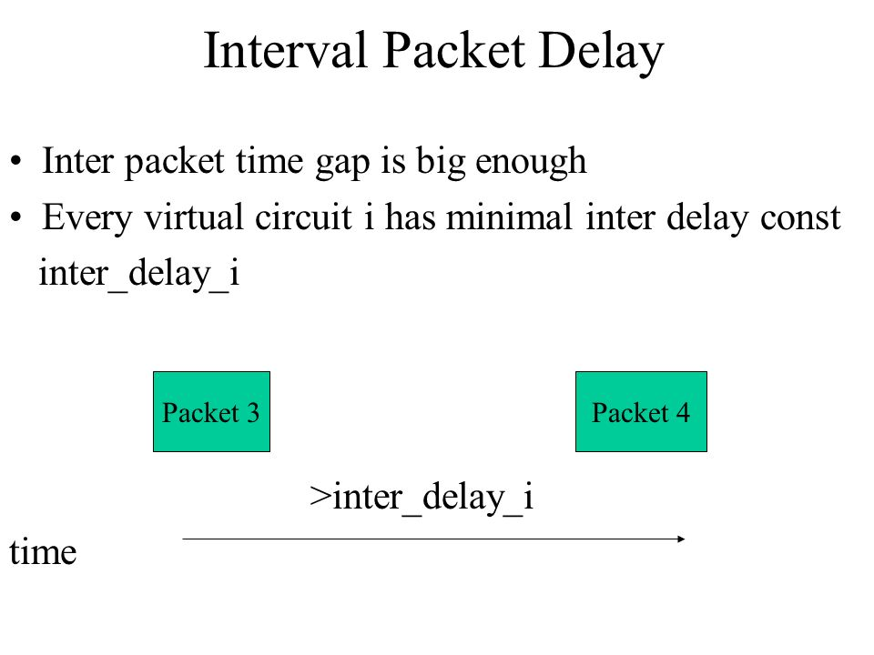 Interval Packet Delay Inter packet time gap is big enough