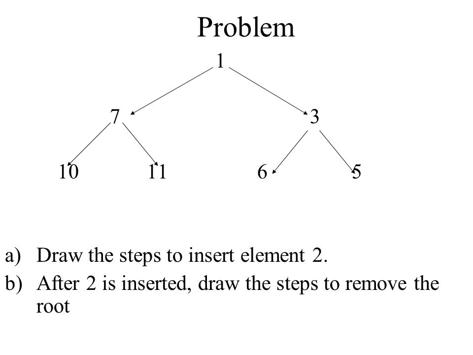 Problem Draw the steps to insert element 2.