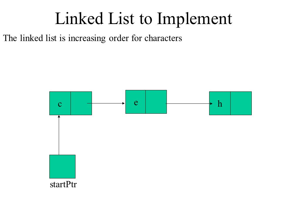 Linked List to Implement