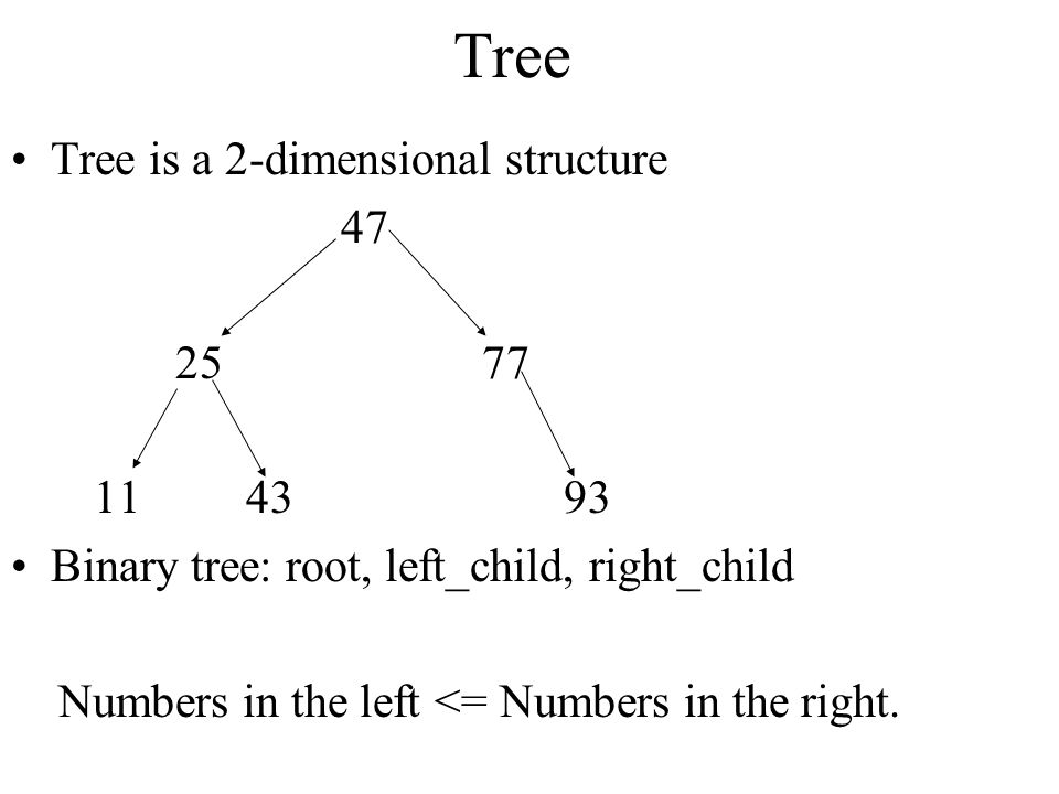 Tree Tree is a 2-dimensional structure