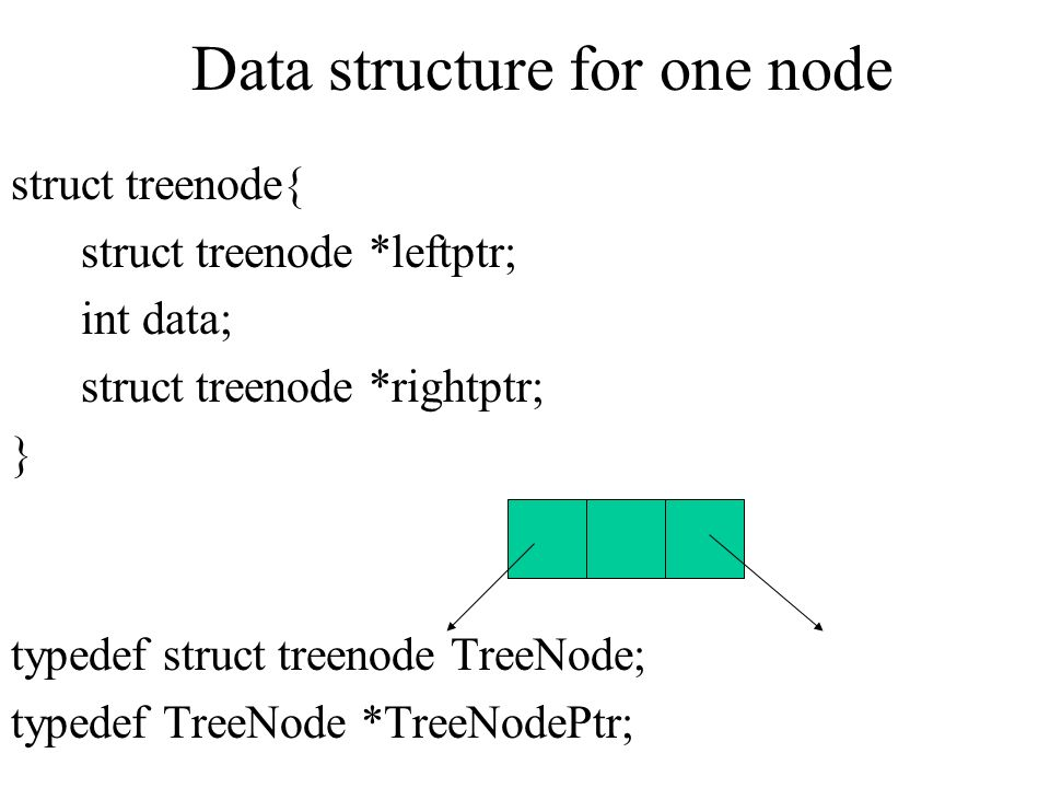 Data structure for one node