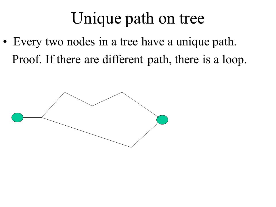 Unique path on tree Every two nodes in a tree have a unique path.