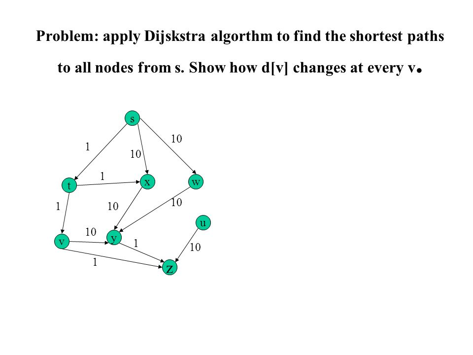 Problem: apply Dijskstra algorthm to find the shortest paths to all nodes from s. Show how d[v] changes at every v.