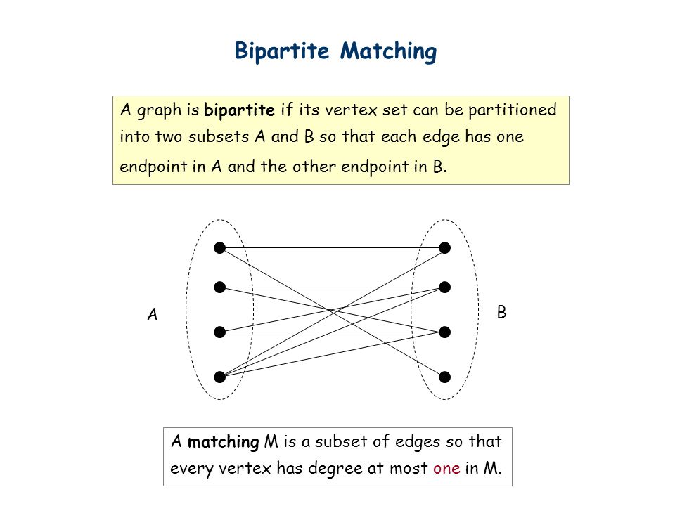 Bipartite Matching A graph is bipartite if its vertex set can be partitioned. into two subsets A and B so that each edge has one.