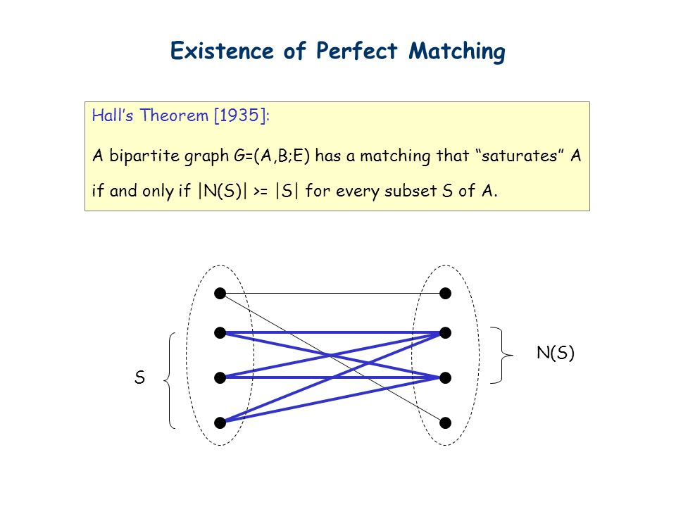 Existence of Perfect Matching