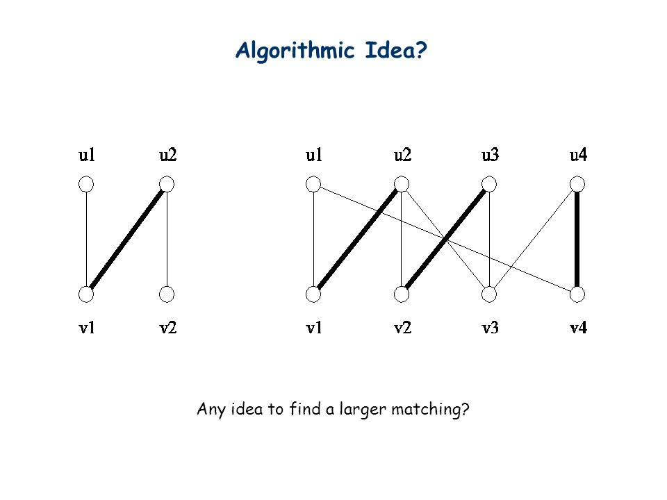 Algorithmic Idea Any idea to find a larger matching