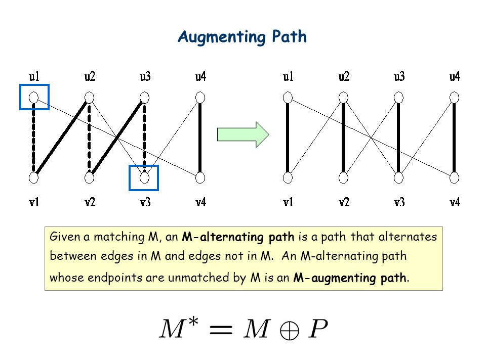 Augmenting Path Given a matching M, an M-alternating path is a path that alternates. between edges in M and edges not in M. An M-alternating path.