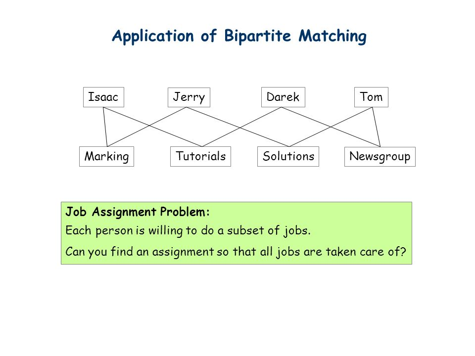 Application of Bipartite Matching