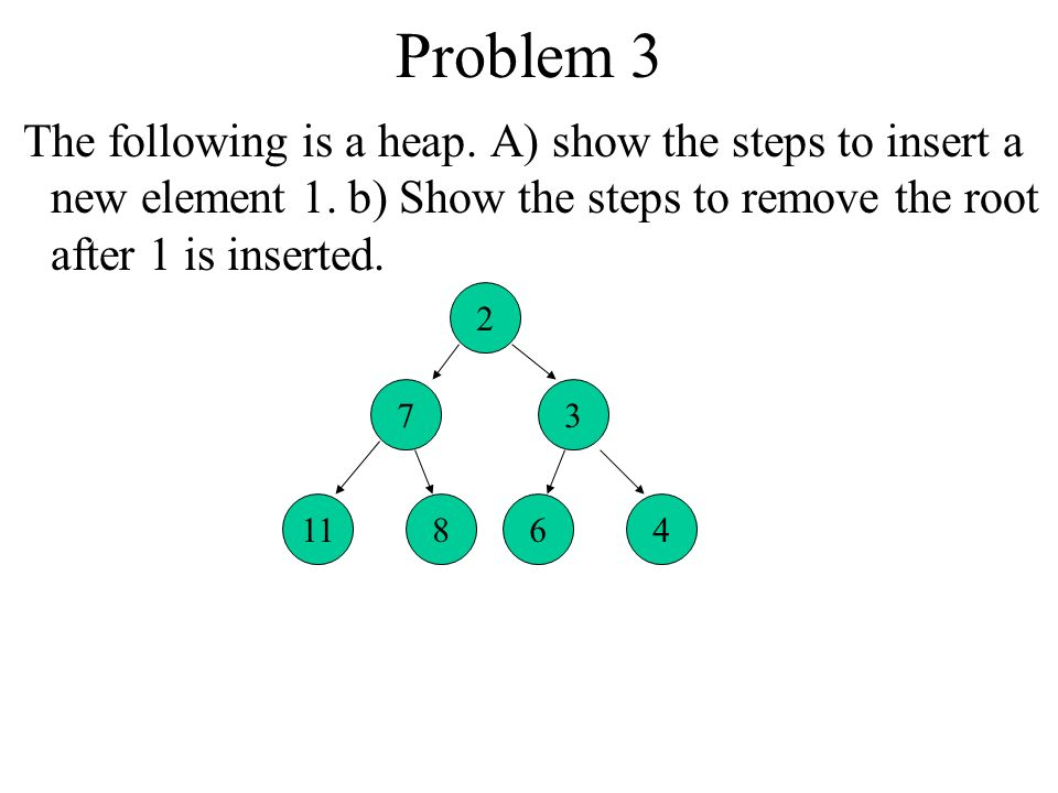 Problem 3 The following is a heap. A) show the steps to insert a new element 1. b) Show the steps to remove the root after 1 is inserted.