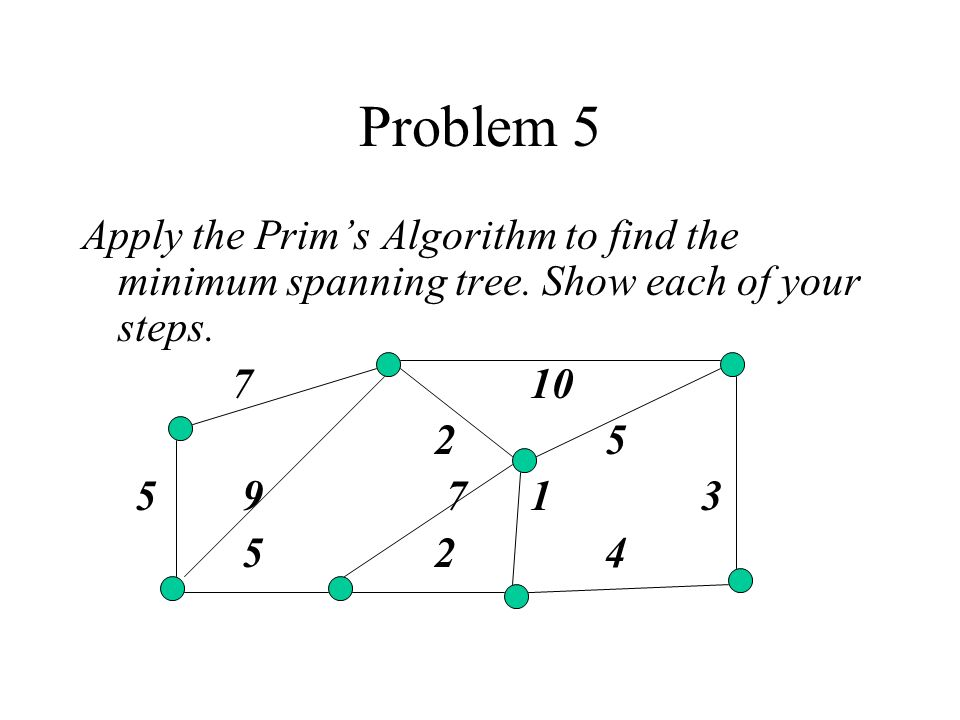 Problem 5 Apply the Prim's Algorithm to find the minimum spanning tree. Show each of your steps
