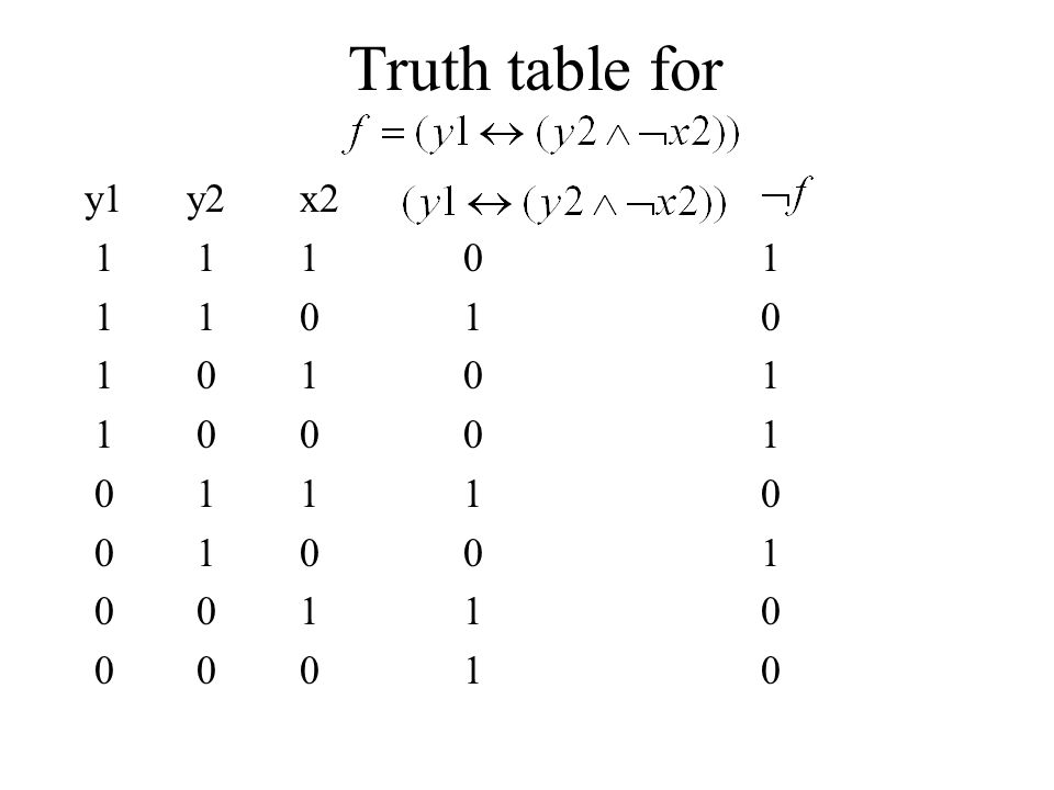 Truth table for y1 y2 x