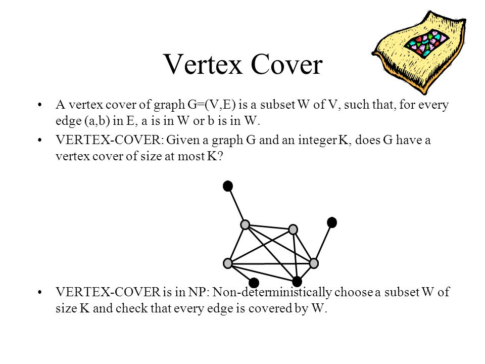 Vertex Cover A vertex cover of graph G=(V,E) is a subset W of V, such that, for every edge (a,b) in E, a is in W or b is in W.