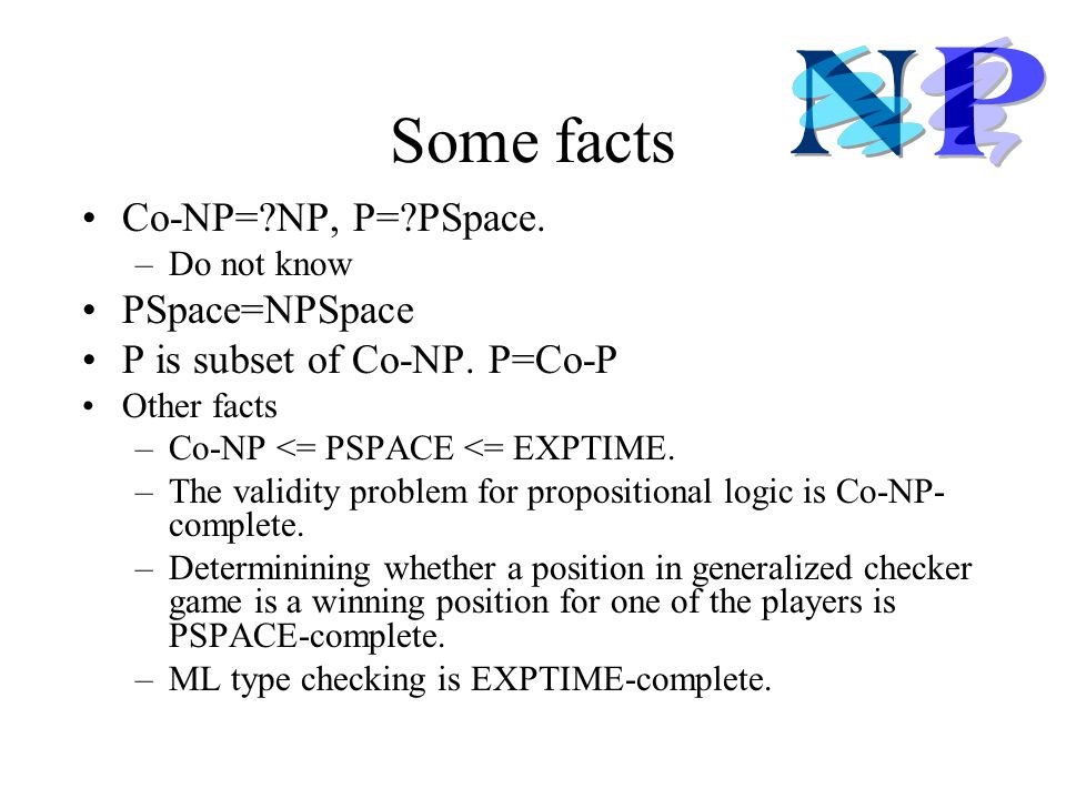 Some facts Co-NP= NP, P= PSpace. PSpace=NPSpace