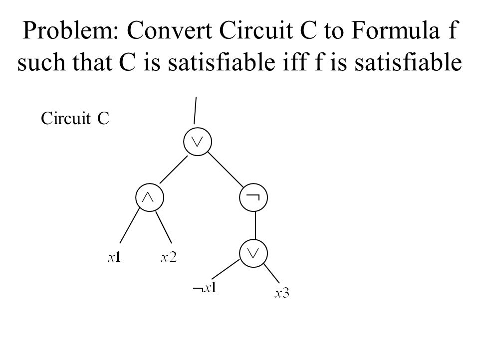 Problem: Convert Circuit C to Formula f such that C is satisfiable iff f is satisfiable