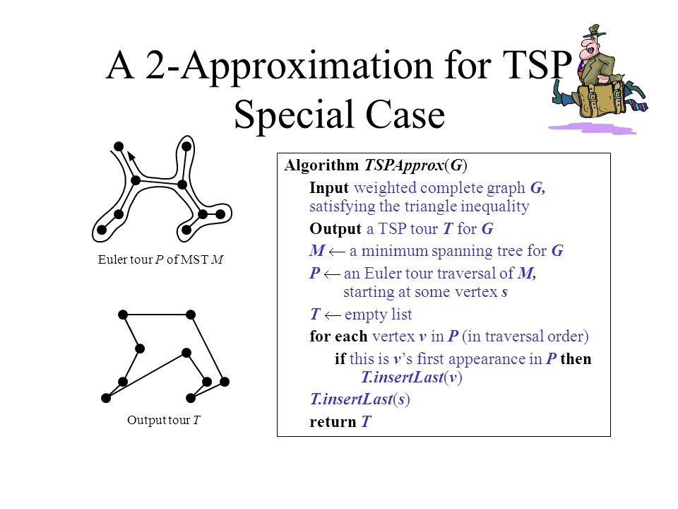 A 2-Approximation for TSP Special Case