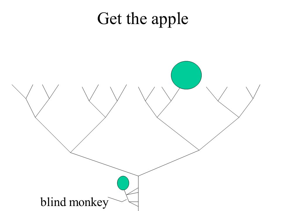 Get the apple blind monkey