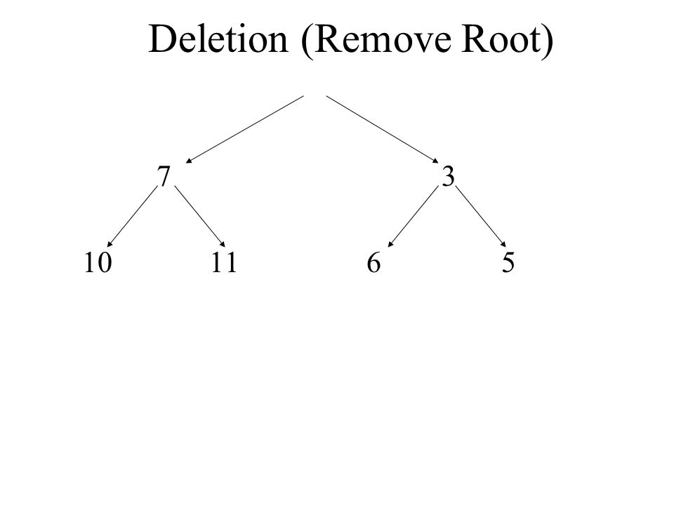 Deletion (Remove Root)