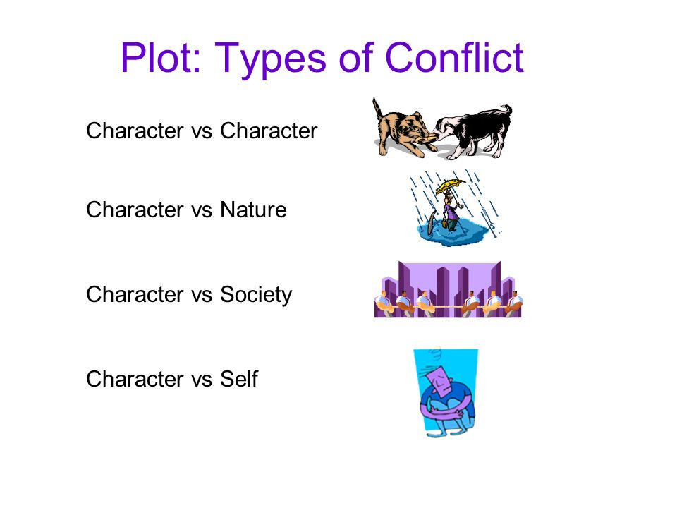 Plot: Types of Conflict
