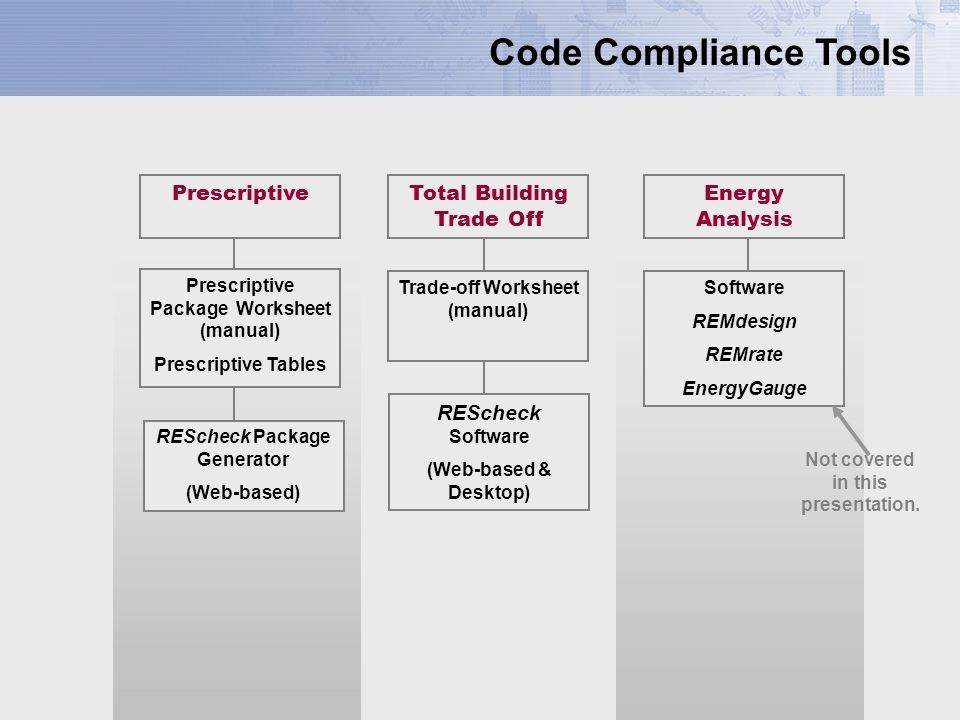 Residential Energy Code Compliance - ppt download