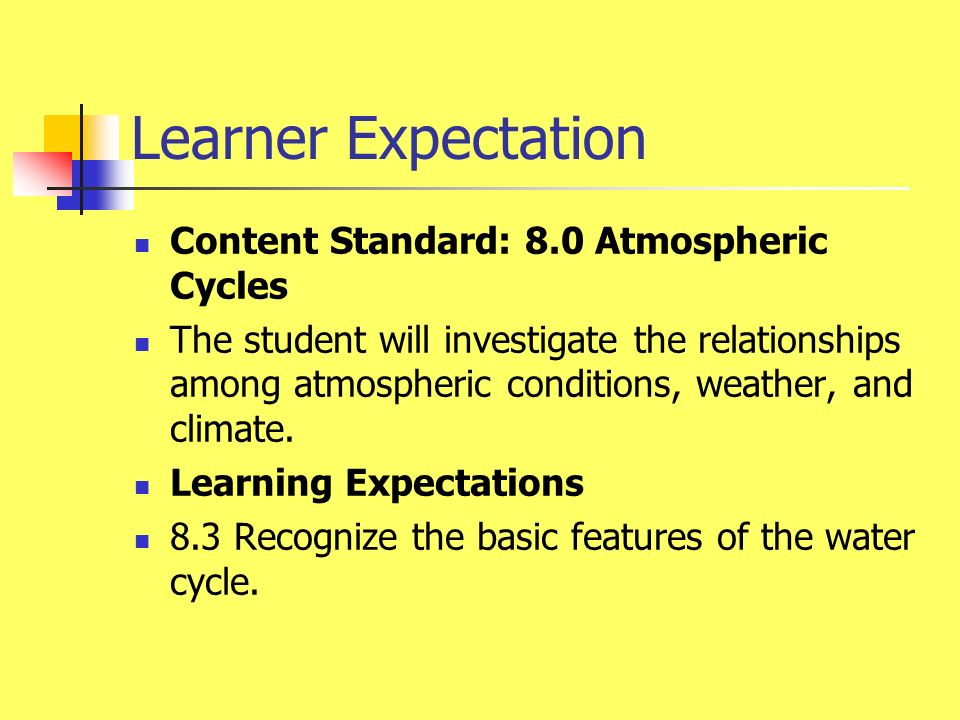 Learner Expectation Content Standard: 8.0 Atmospheric Cycles