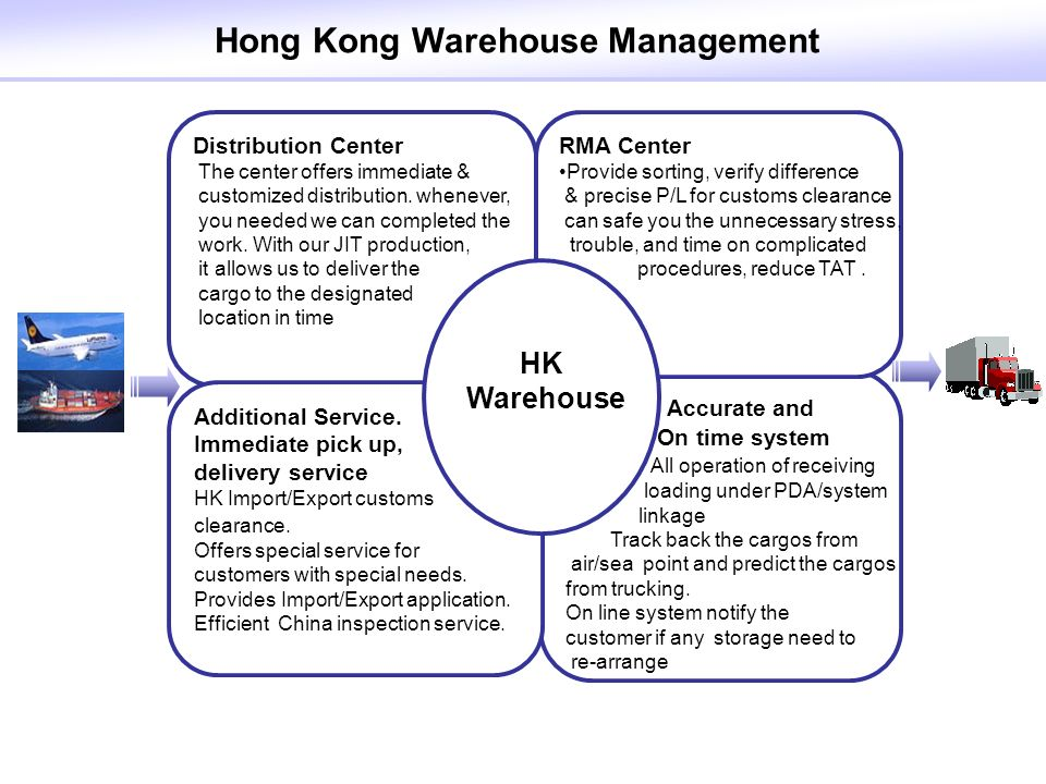 hong kong import export practices The customs and excise department has responsibility for customs procedures and revenue collection in hong kong hong kong is a free port so goods are not subject to import duty with the exception of.