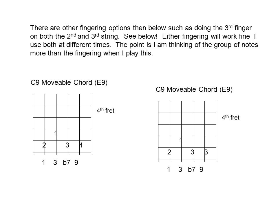 C9 Chord Gallery Chord Guitar Finger Position