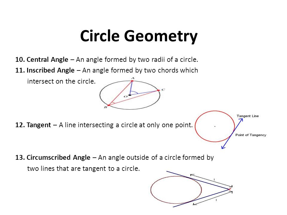 Circle Geometry Ppt Download
