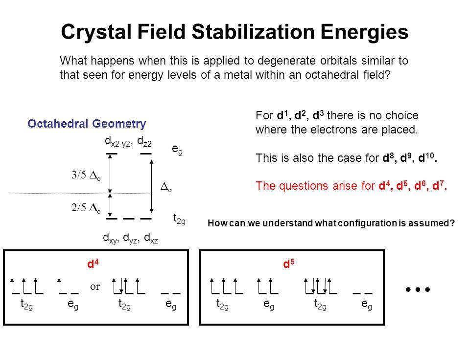 crystal field stabilization energy calculation pdf