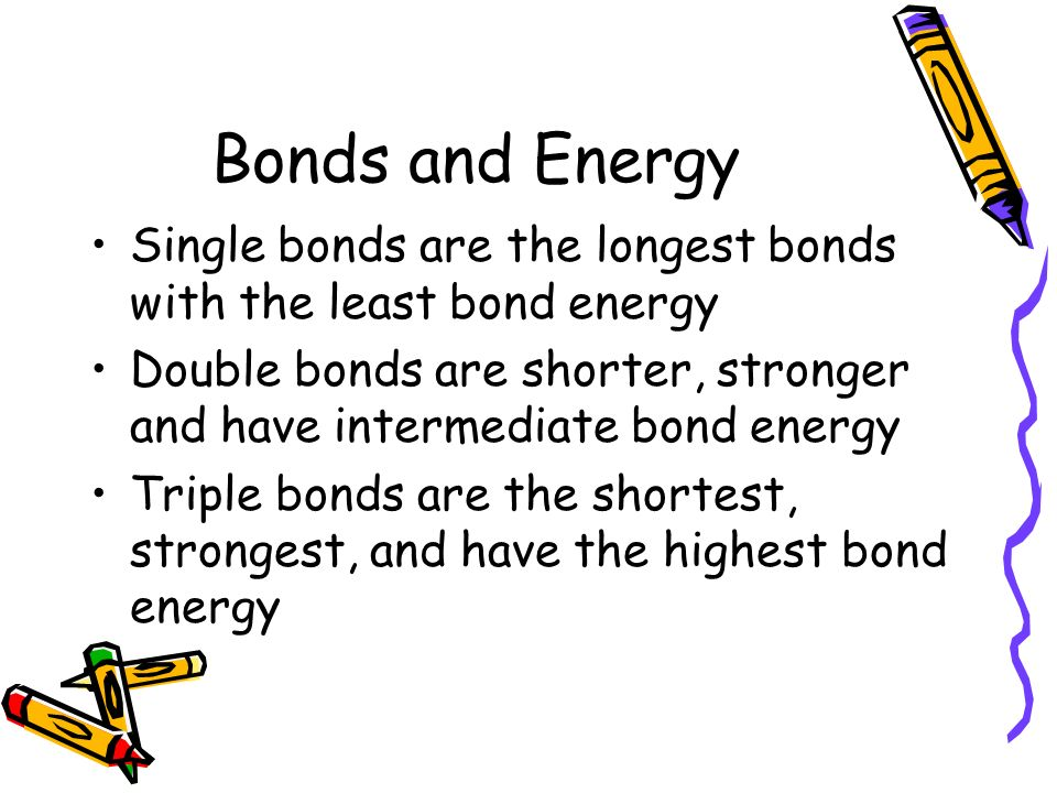 Bonds and Energy Single bonds are the longest bonds with the least bond energy. Double bonds are shorter, stronger and have intermediate bond energy.