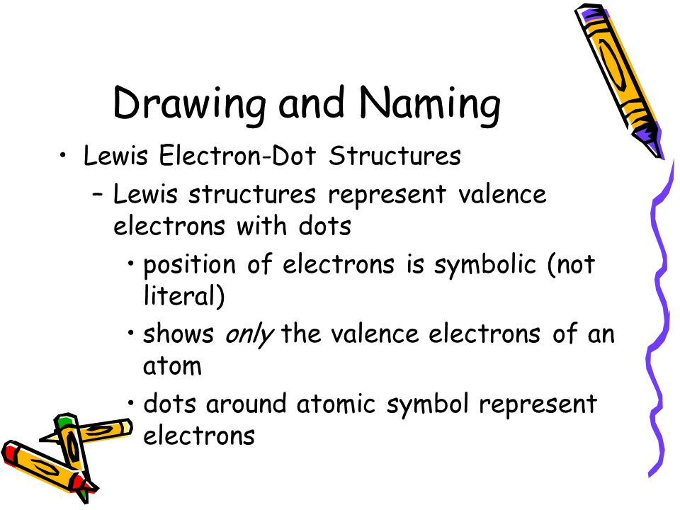Drawing and Naming Lewis Electron-Dot Structures