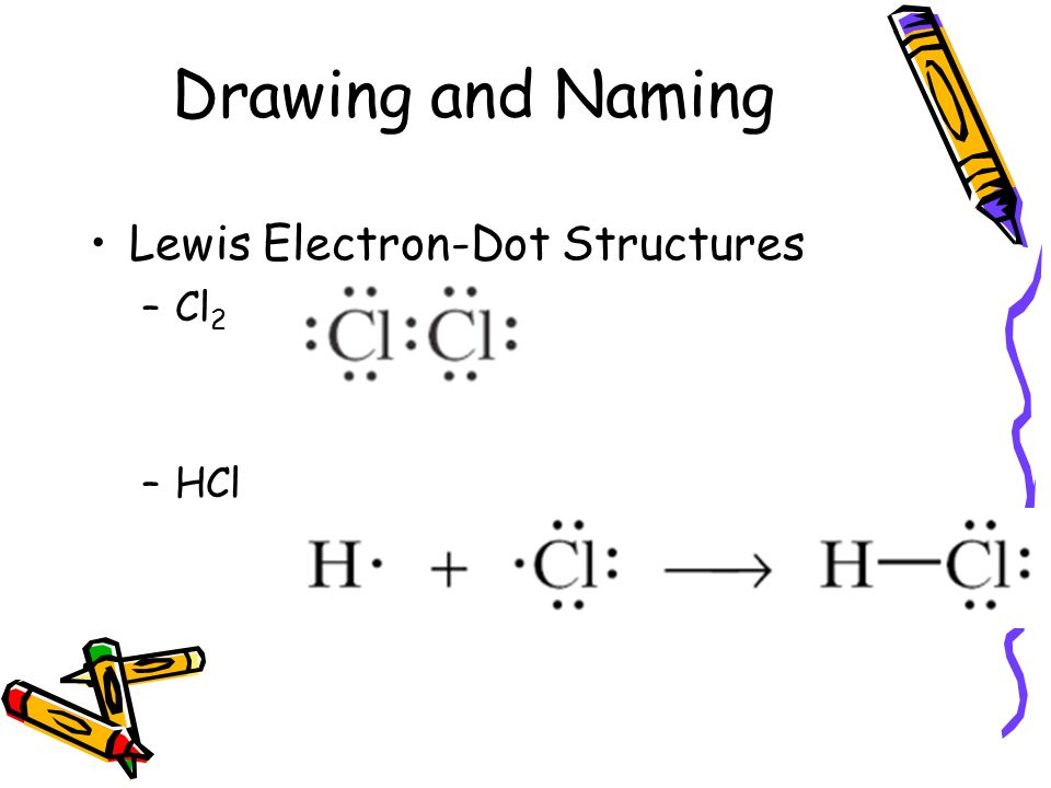 Drawing and Naming Lewis Electron-Dot Structures Cl2 HCl