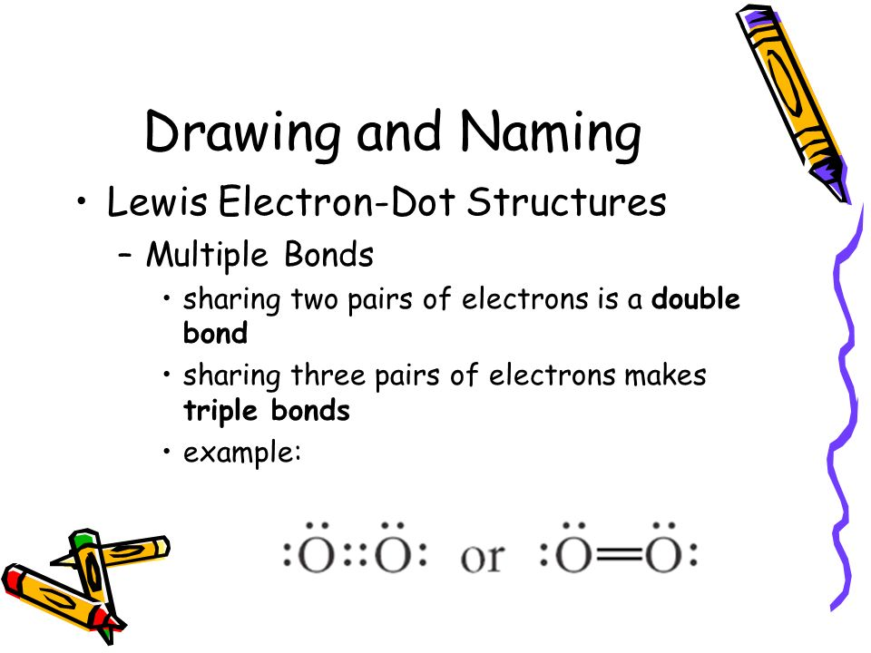 Drawing and Naming Lewis Electron-Dot Structures Multiple Bonds