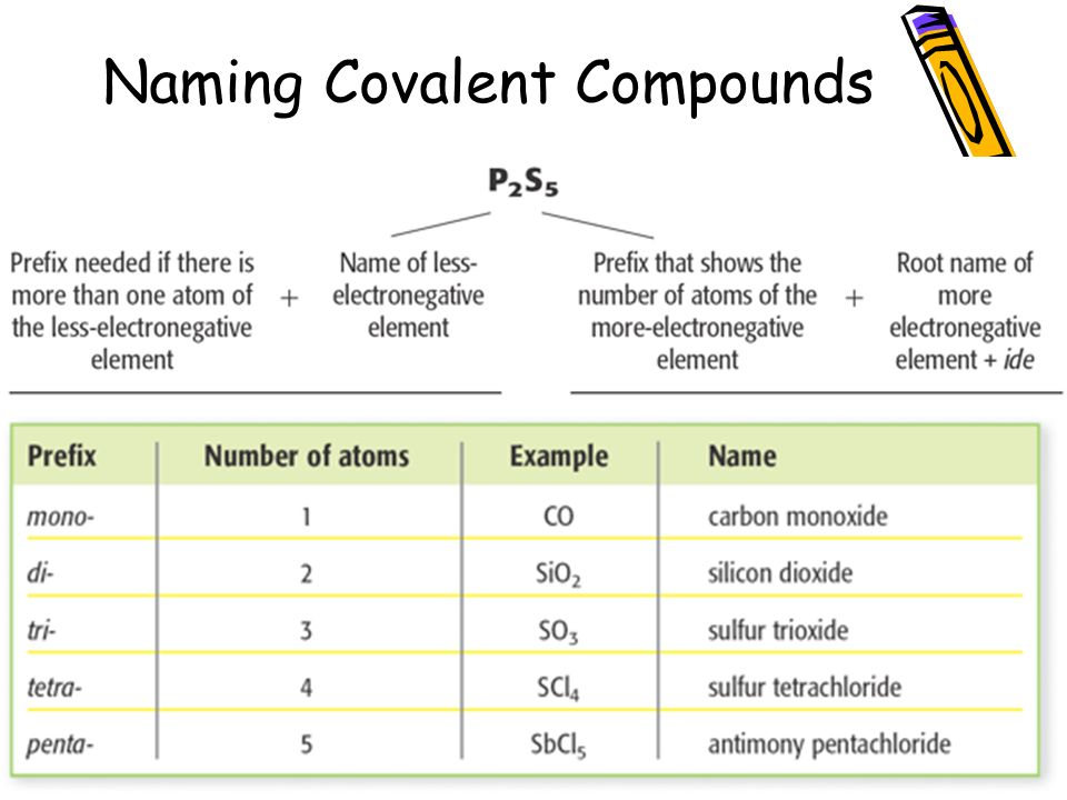 chapter 6 2 and 6 5 covalent compounds ppt video online download. Black Bedroom Furniture Sets. Home Design Ideas