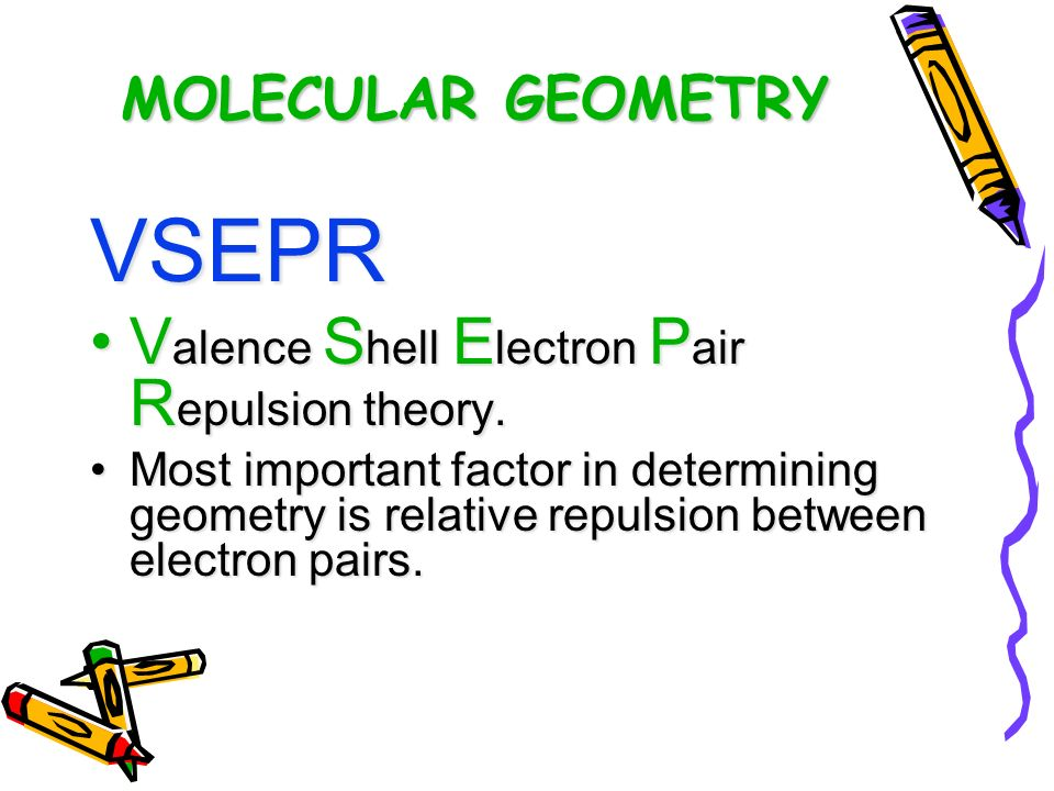 VSEPR Valence Shell Electron Pair Repulsion theory. MOLECULAR GEOMETRY
