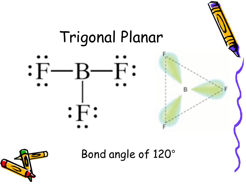 Trigonal Planar Bond angle of 120°